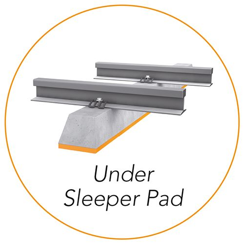 Under Sleep Pads
